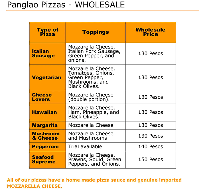Panglao Pizzas Wholesale Price